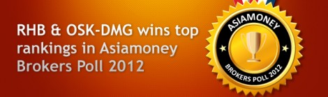 RHB & OSK-DMG wins top rankings in Asiamoney Brokers Poll 2012
