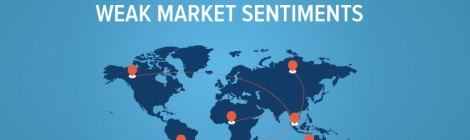 Consider going global in weak market sentiments