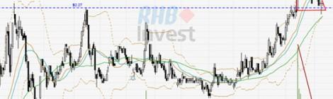 掌控市场情绪并发掘股票交易良机