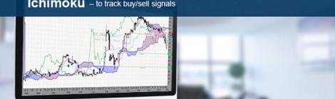 Ichimoku Trading Indicator